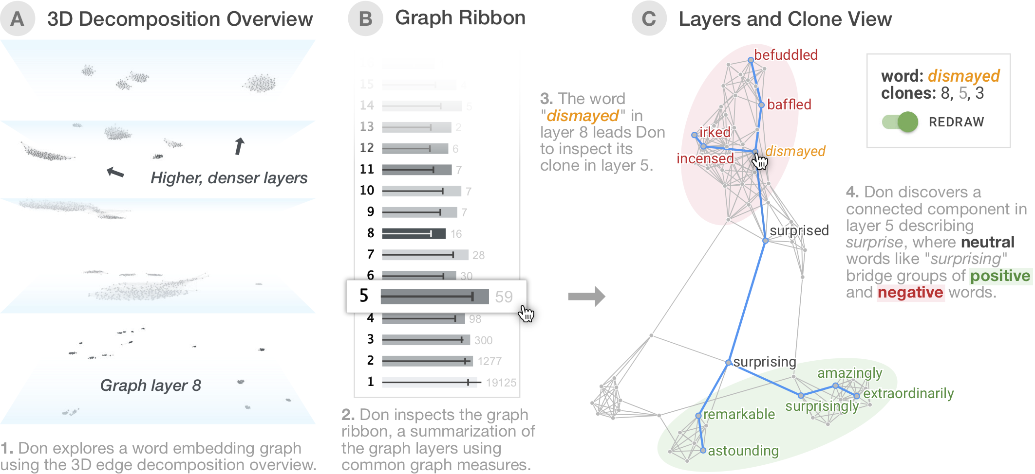 Atlas: Local Graph Exploration in a Global Context